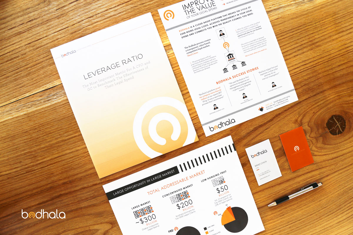 Chelsea chick personal resume portfolio my resposibilities include creating sales material infographics investor deck design website design development baanklon Choice Image
